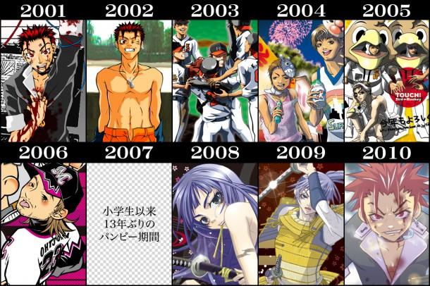 10年進化論(2001年〜2010年)